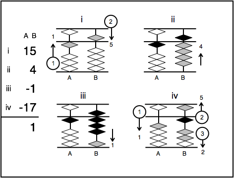 Online Abacus Math Program - Skill Training Lesson 4 ...